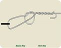 fly-fishing-knots