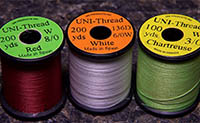 Understanding Tying-Thread Sizes